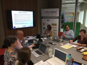PEOPLE project, consortium, meeting, Erasmus+, Knowledge alliances, Netherlands, Arnhem, Alliander, team