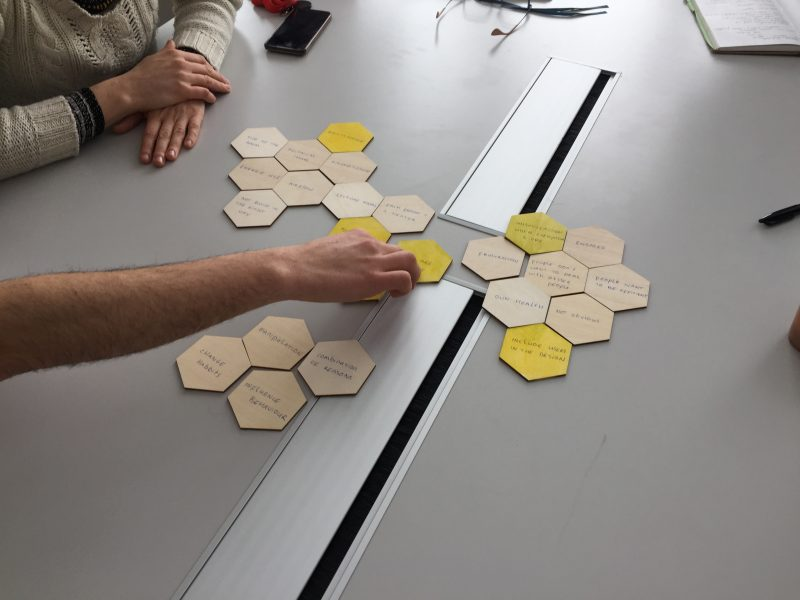 innovation process tool Bee Box and PEOPLE project