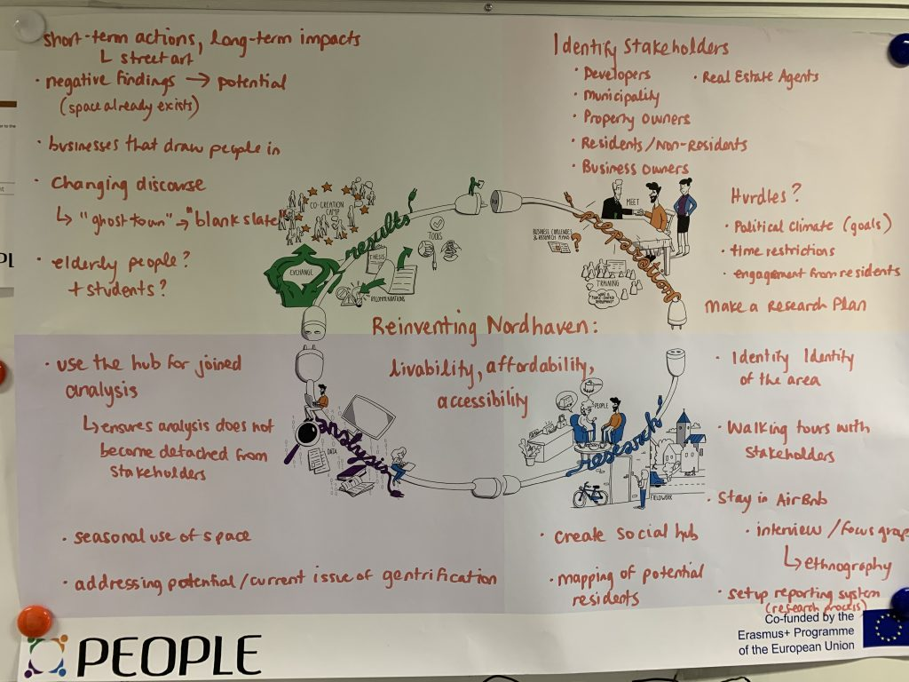 PEOPLE project, WWNA 19, people-centred development, workshop, poster, presentation, pitch, sustaining cities, co-creation